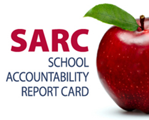 Student Accountability Report Card