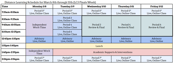 Finals Schedule for Learning Cycle 3