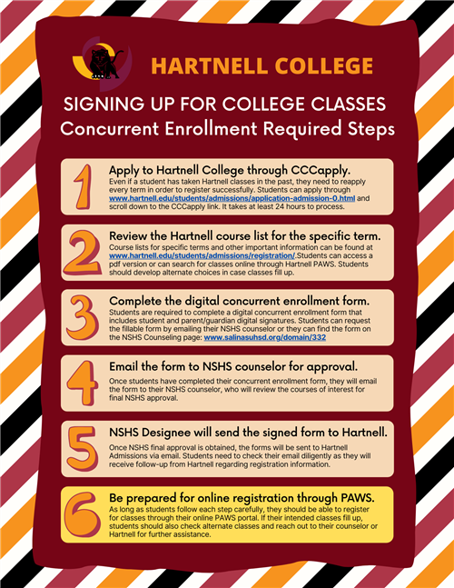 Concurrent Enrollment Required Steps
