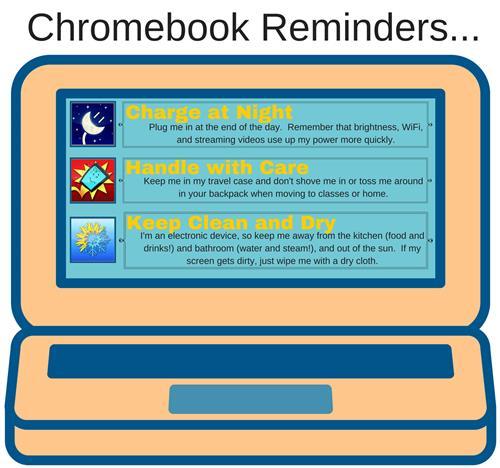 CB Reminders