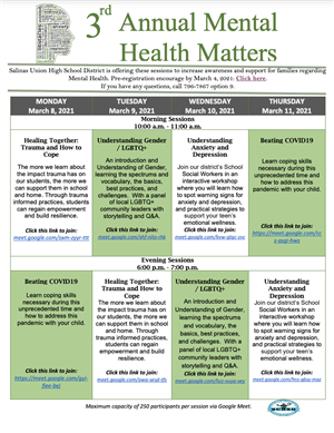 Mental Health Matters English